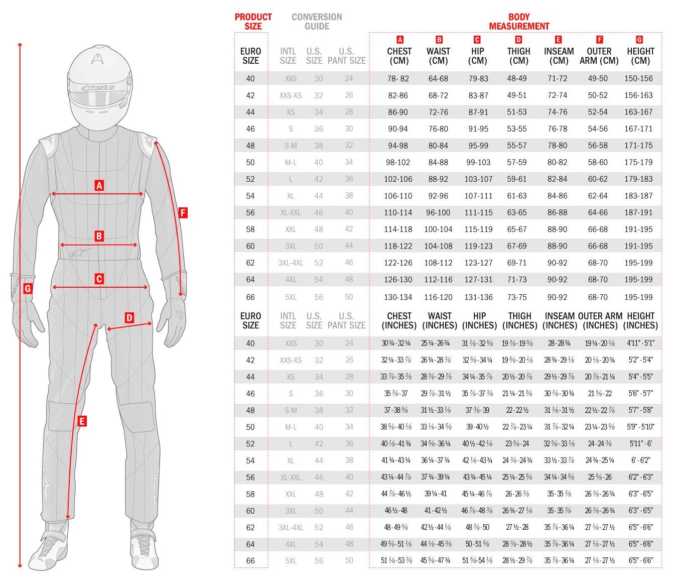 Guía tallas monos Alpinestars